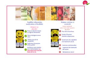 Nutrition, alimentation saine, bonne nutrition, régime alimentaire ? Quelles différences ?