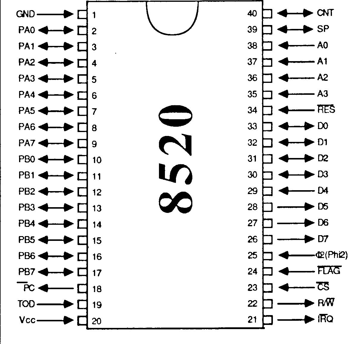 Boot Selector A500