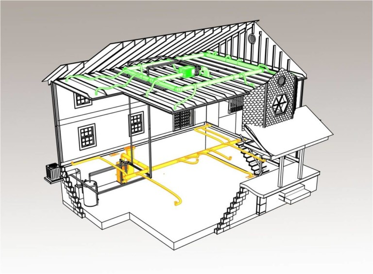 why the unico system air conditioner & your old house are a perfect coleman wiring diagram unico system air conditioner