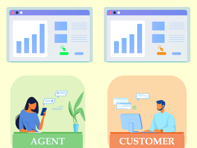 How Co-Browsing in Contact Centers Can Create a Faultless Customer Service Experience. Illustration by MyOperator.