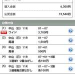 【先週の結果】中山記念、阪急杯から次走狙い馬など