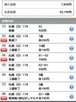 【先週の結果】札幌記念 レース回顧と次走狙い馬
