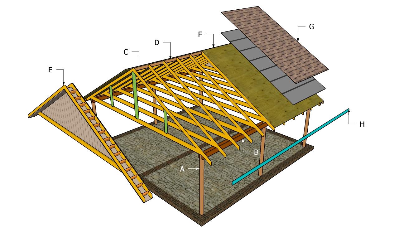 Build DIY Carport kit plans PDF Plans Wooden plans for ...