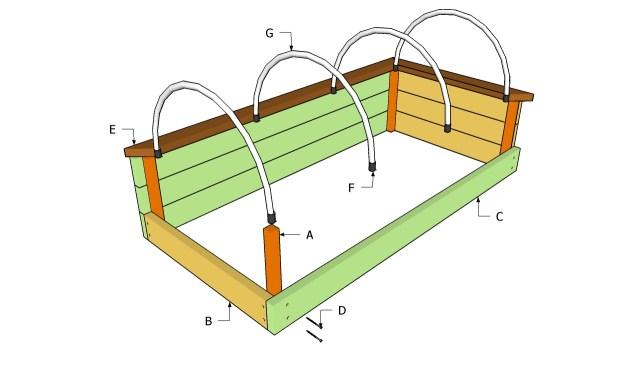 DIY Raised Garden Beds Plans
