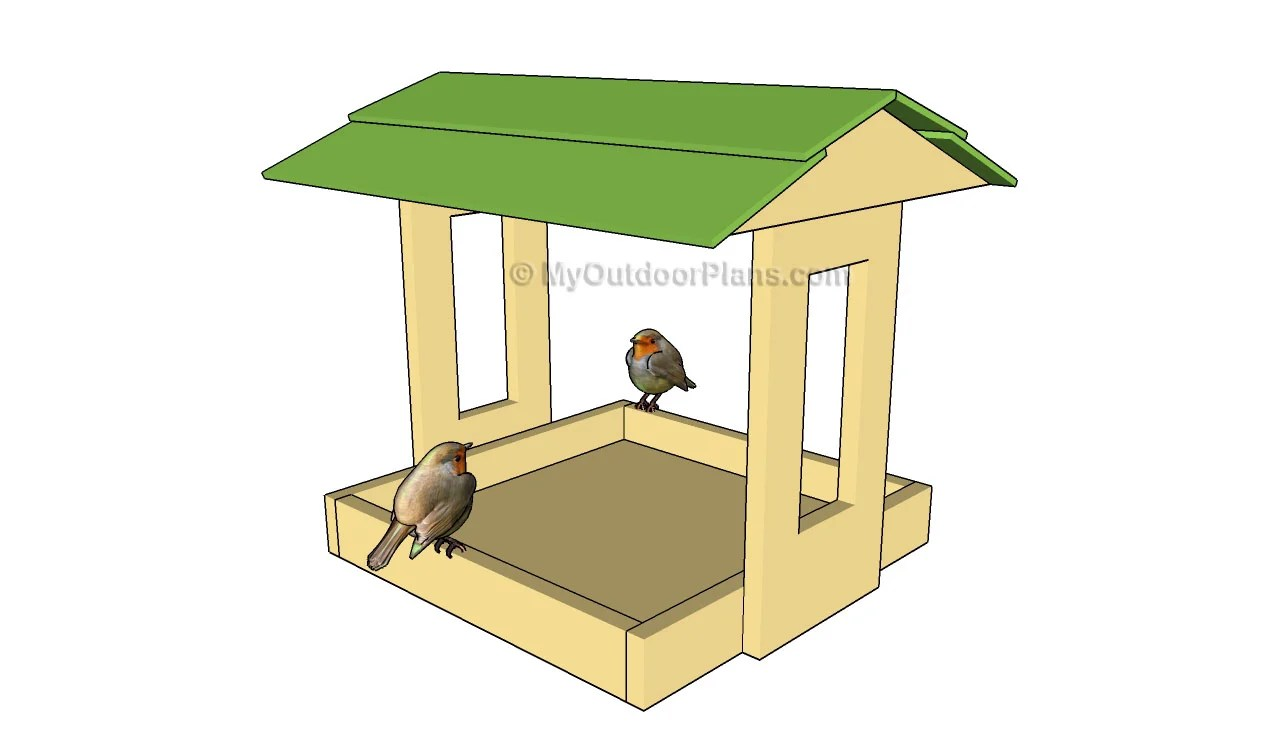 Pdf Bird Feeders Plans Squirrel Proof Diy Free Plans