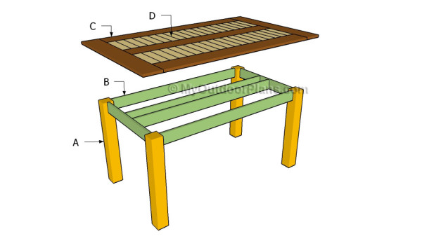 Outdoor Dining Table Plans | MyOutdoorPlans | Free Woodworking Plans ...
