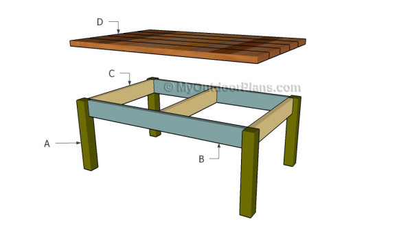 Outdoor Coffee Table Plans | MyOutdoorPlans | Free ... on Coffee Table Plans  id=96779