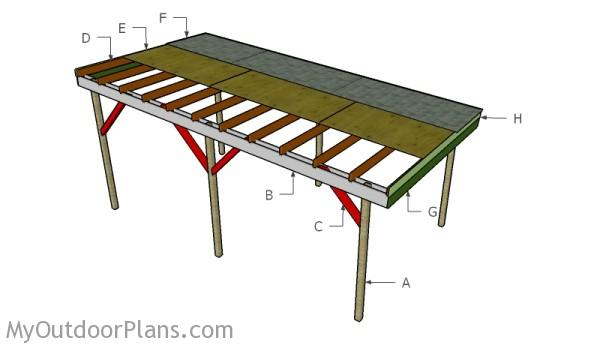 Flat Roof Carport Plans MyOutdoorPlans Free