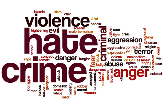 Hate crime word cloud