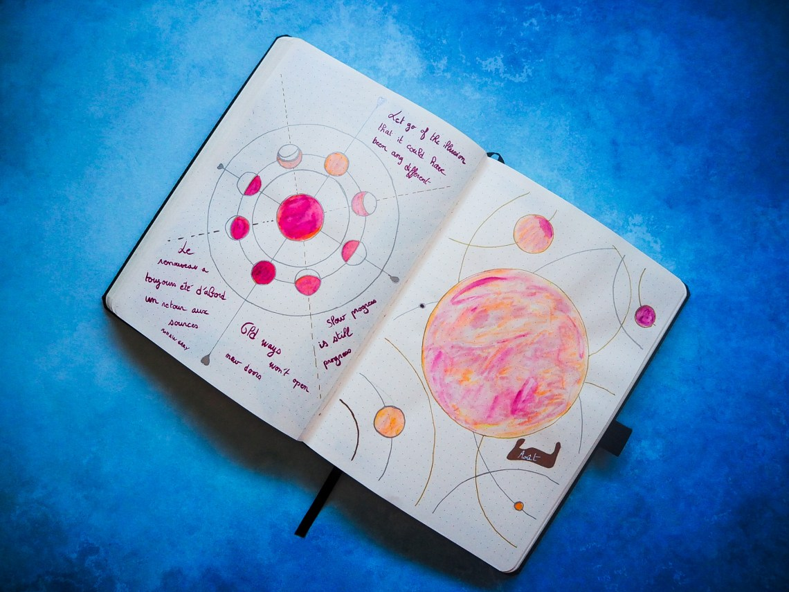 Bujo-cancelled