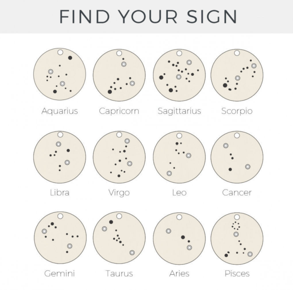 zodiac constellation diamonds