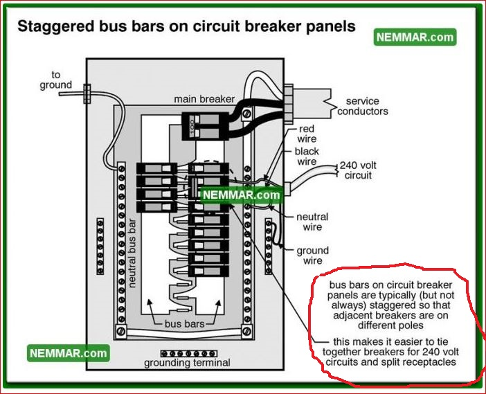 philippine electrical wiring building our philippine house my  panel breaker box wiring diagram philippine electrical #2