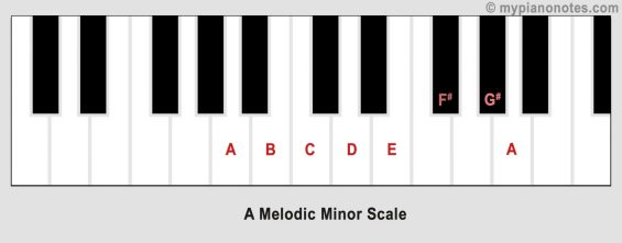 a melodic minor scale piano