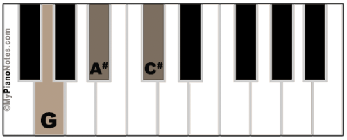 G Diminished Chord