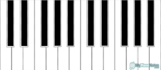 Learn piano yourself