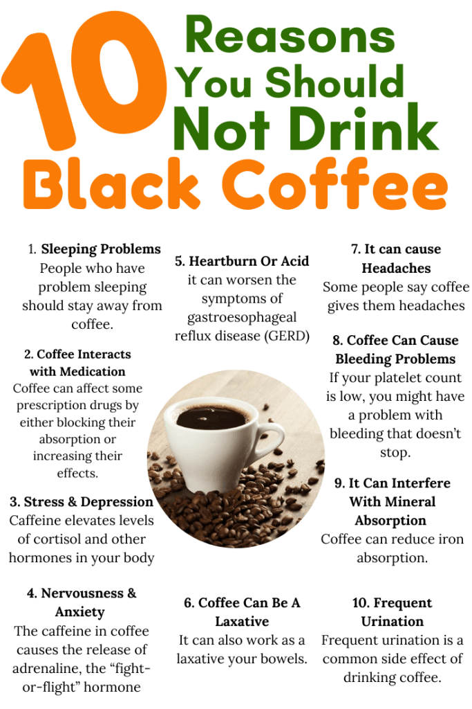 10 Reasons You Should NOT Be Drinking Coffee - My Plate Body and Mind
