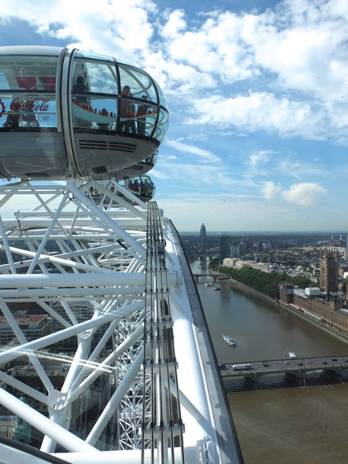 London Eye tips Mypoppet.com.au