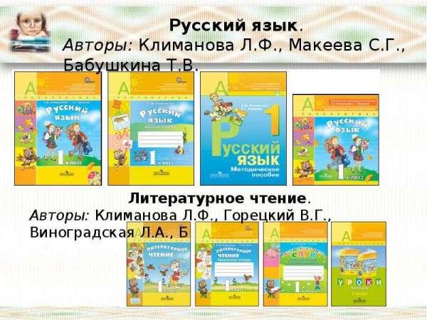 Образовательные программы начальной школы - презентация ...