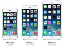 Apple iPhone 6 32GB 64GB 128GB Price in Pakistan Specifications Features Pictures