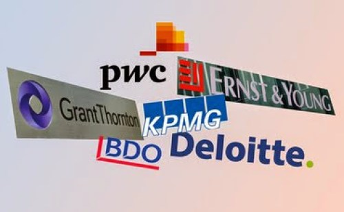 Top Chartered Accountant Companies / Audit Firms in Pakistan