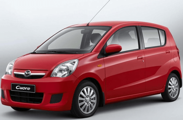 Upcoming Model 2017 Daihatsu Cuore Price In Pakistan New Shape Colors Changes Images