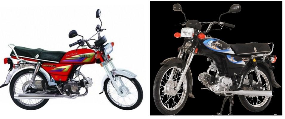 Hero Motorbike New Model 2016 vs Unique Motorcycle New Model 2016 Price Specs Feature