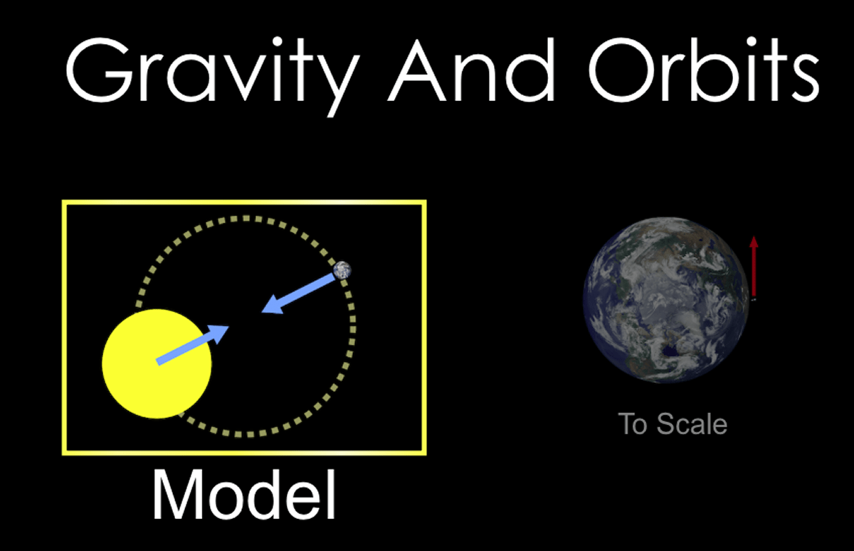 Gravity and Orbits Earth in Space