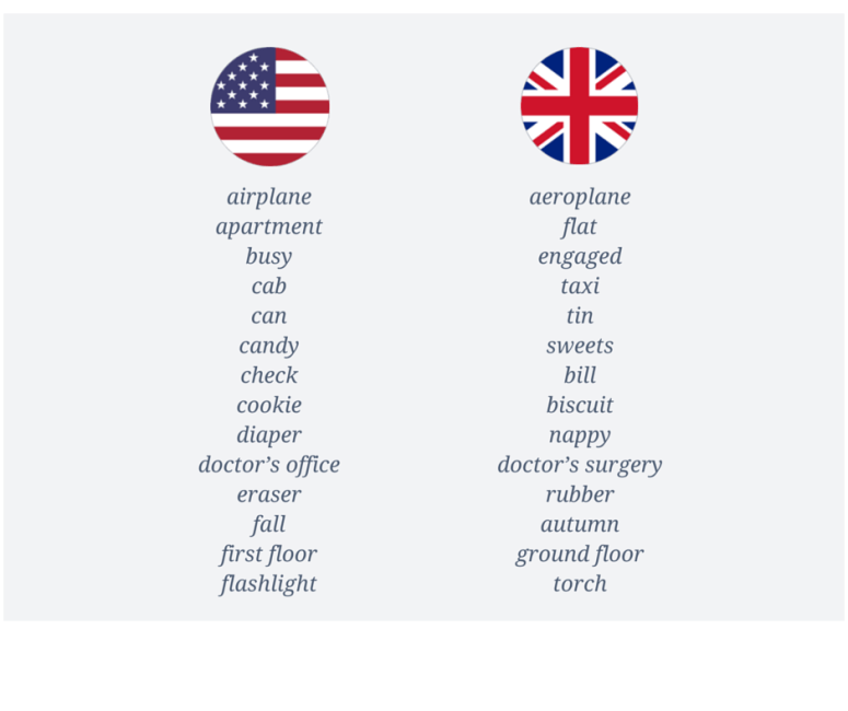 american-english-words-vs-british-english-words.png