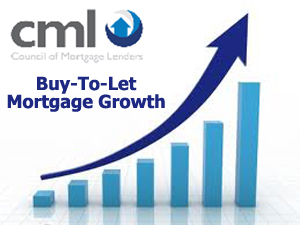 Buy-To-Let Mortgage Lending Increases By 31%