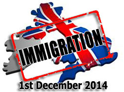 New Right To Rent Immigration Legislation Now In Force
