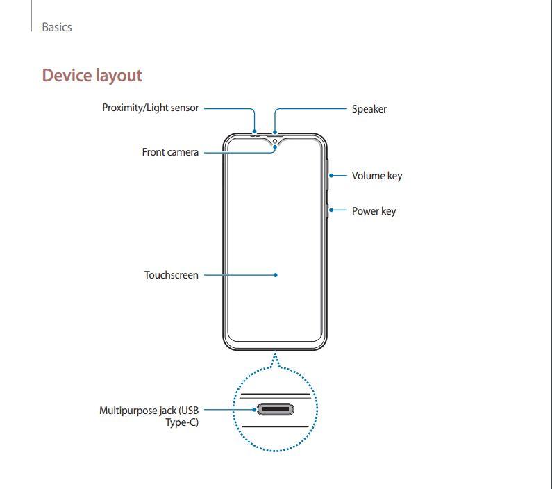 Samsung Galaxy M20 User manual/ Guide