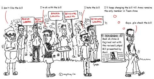 anna hazare,kiran bedi,arvind kejriwal,sonia gandhi,india against corruption,