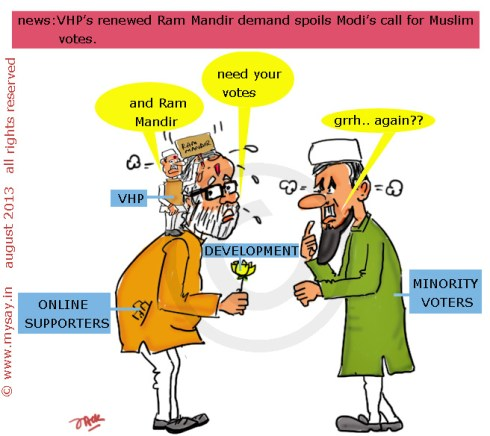 vhp cartoon,bjp cartoon,muslim voters cartoon,modi cartoon,political cartoon,mysay.in