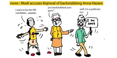 modi cartoon,arvind kejriwal funny,advani funny,mysay.in , political cartoons,