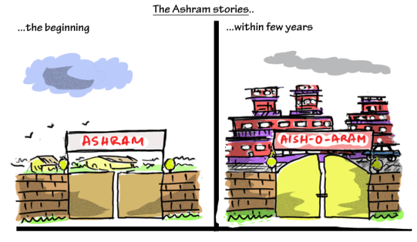 godman jokes,ashram cartoon,sant rampal cartoon,rampal arrested,mysay.in,