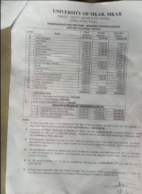 University of Mkar school fees structure for 2020/2021 session