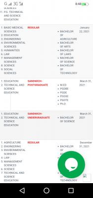 RSUST extends sandwich undergraduate admission deadline, 2019/2020 session