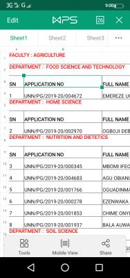 UNN postgraduate batch D admission list for 2019/2020 session