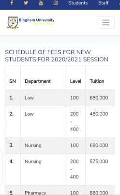 Bingham University 2020/2021 school fees schedule
