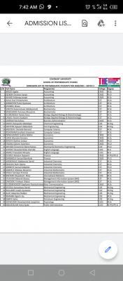 Covenant University 3rd batch postgraduate admission list, 2020/2021 session