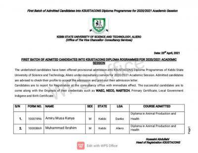 KSUSTA diploma admission list, 2020/2021