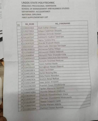 LASPOTECH ND supplementary admission list for 2020/2021 session