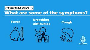 Symptoms or Sign of Coronavirus (COVID-19)