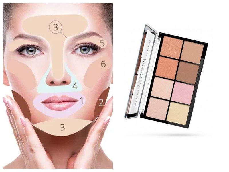 Déguiser les zones de problèmes sur le visage