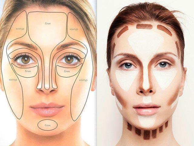 Correção facial