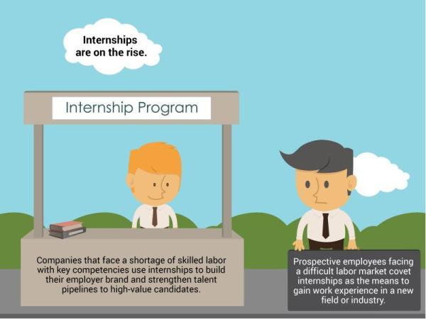 internship program httpeshipcornelledu - 800×600