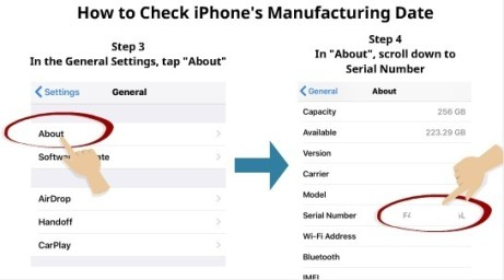 How to Check iPhone manufacturing date