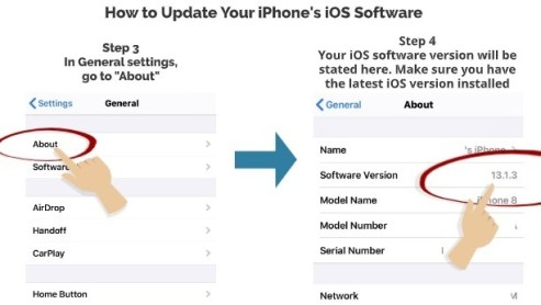 How to update iPhone iOS 13