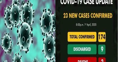 23 New Cases Of Coronavirus Confirms In Nigeria