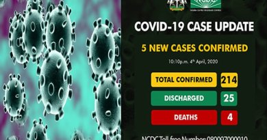 NCDC Confirms 5 New Cases Of COVID-19 In Nigeria